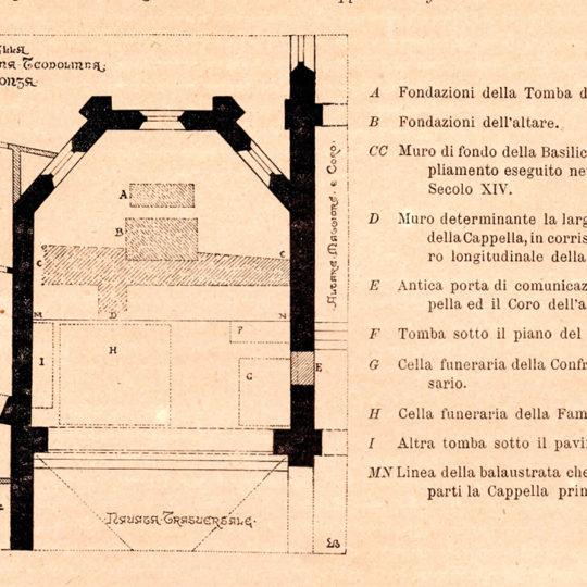 http://www.museoduomomonza.it/wp-content/uploads/2016/12/pianta-cappella-540x540.jpg